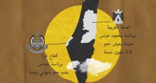 هل هناك صلح فلسطيني ..وهل نحتفل ؟؟؟